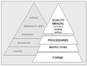 dokumentasi ISO 9001