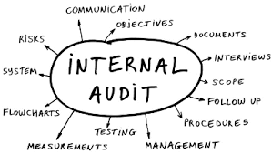 Internal Audit ISO 9001