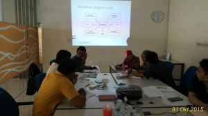 Training  Internal Safety Audit OHSAS 18001